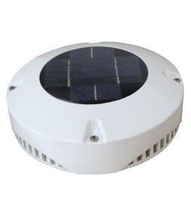 Ηλιακοί Αεραγωγοί
