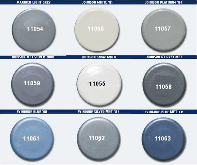 Honda Outboard Paint Color Code